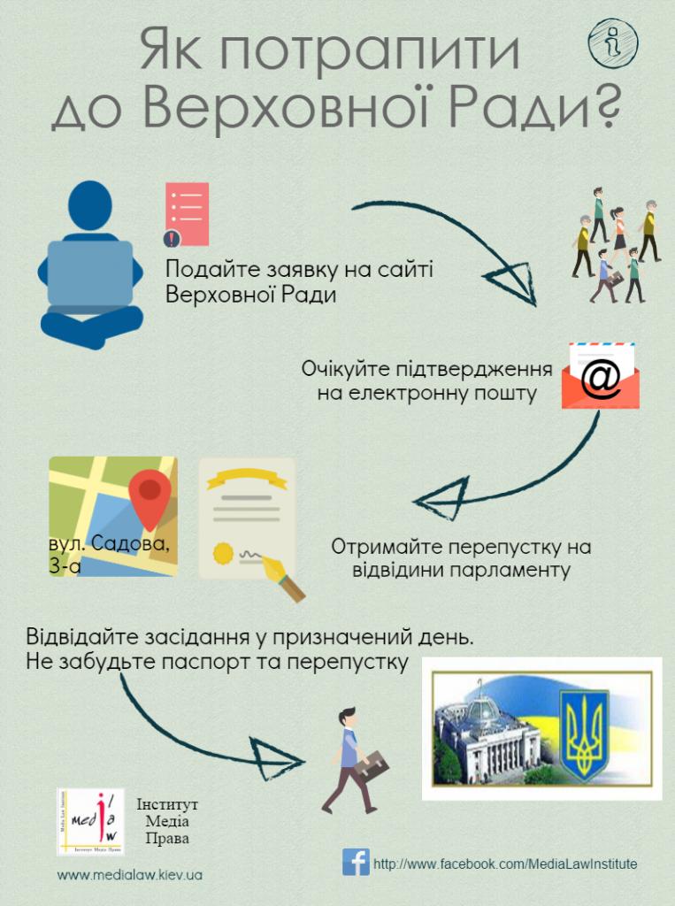 Dostup_do_VRU-763x1024