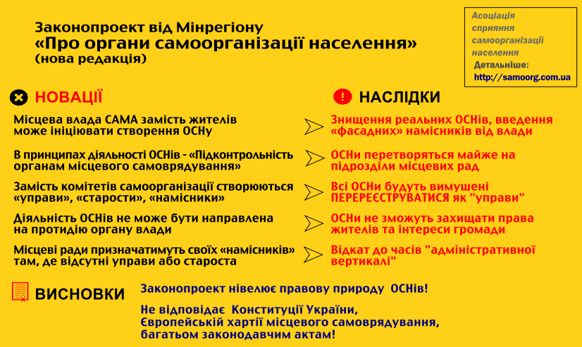 ZAKONOPROEKT-4