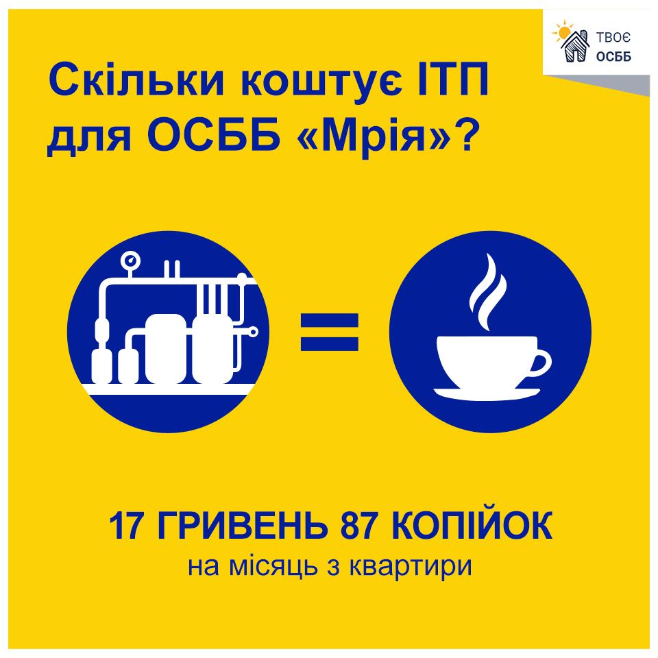 Новомосковськ. Приклад