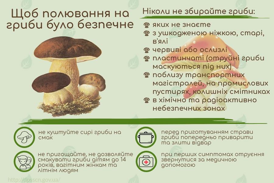 _tihe_polyuvannya_1