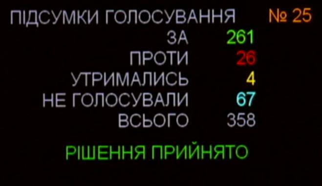 vr-5670-d-659x380